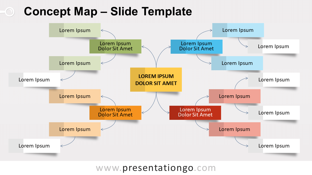 Free Concept Map for PowerPoint and Google Slides
