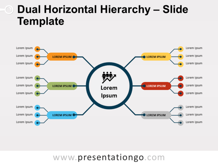 Free Dual Horizontal Hierarchy Chart for PowerPoint