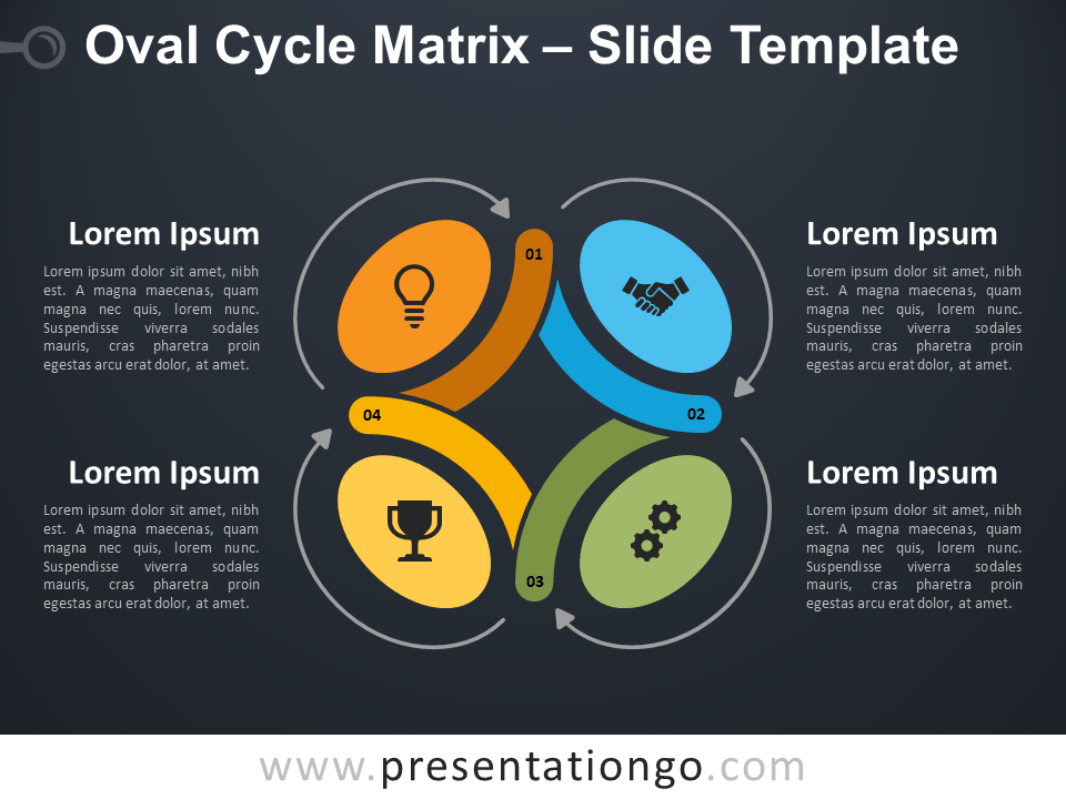 Free Oval Cycle Matrix Template for PowerPoint