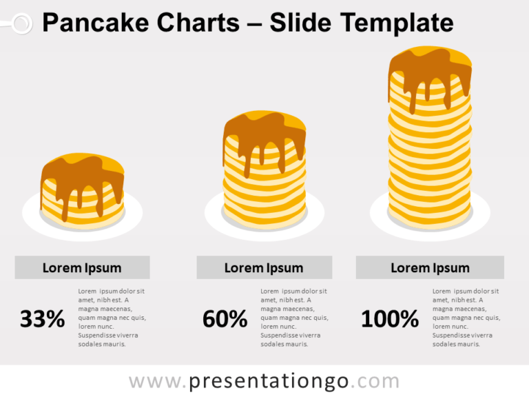 Free Pancake Charts Infographic for PowerPoint