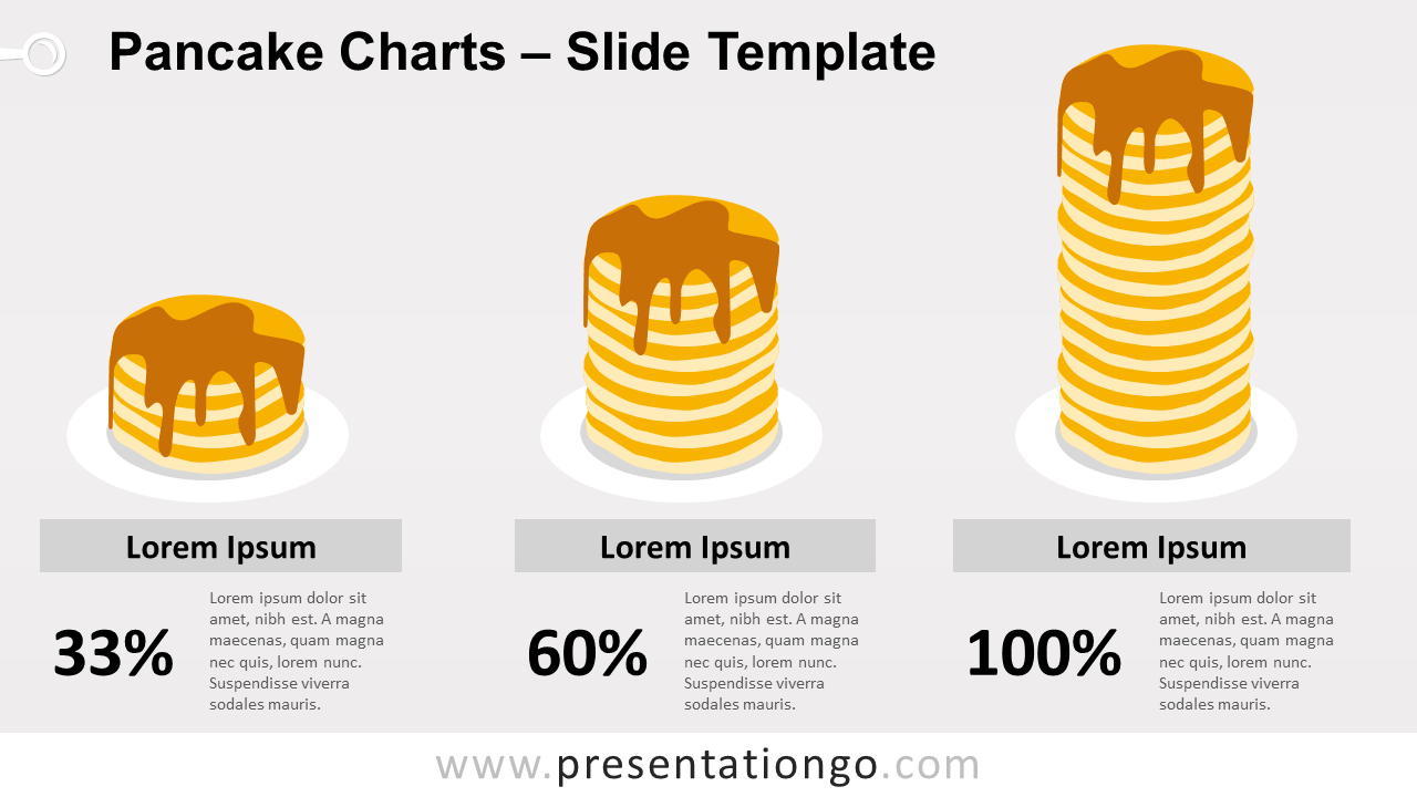 Free Pancake Charts Infographic for PowerPoint and Google Slides
