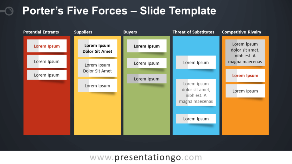 Free Porters Five Forces Table for PowerPoint and Google Slides