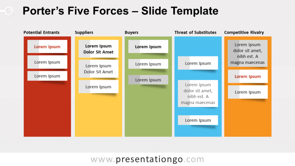 Free Porters Five Forces Template for PowerPoint and Google Slides