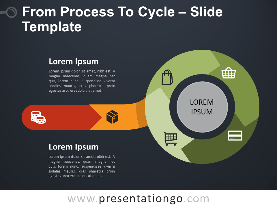 Free Process To Cycle Diagram for PowerPoint