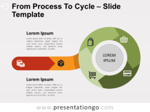 Free Process To Cycle for PowerPoint