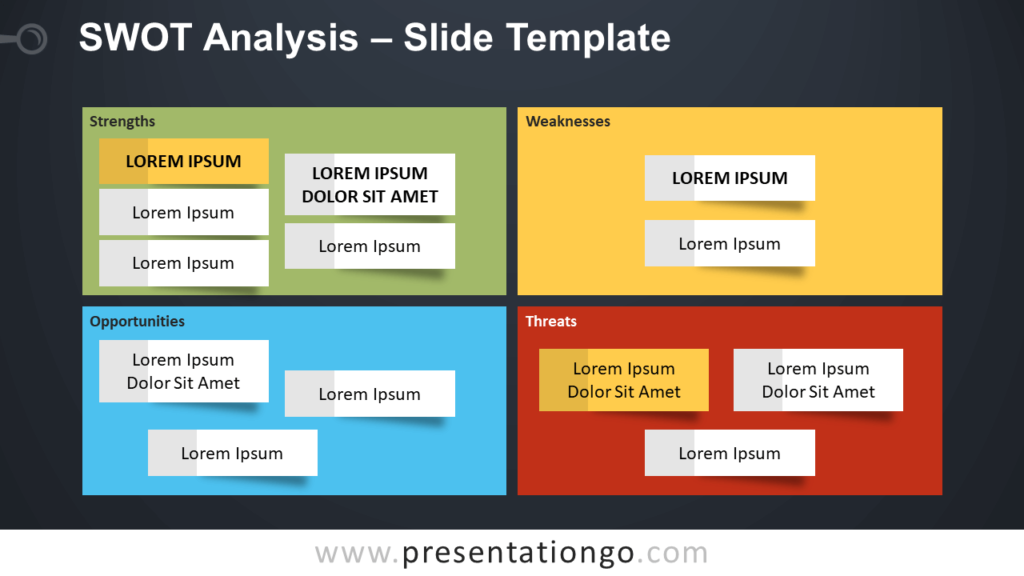 Free SWOT Analysis Table for PowerPoint and Google Slides