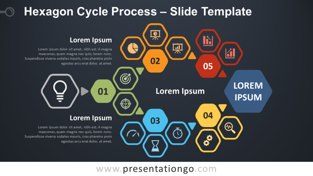 Free Hexagon Cycle Process Chart for PowerPoint and Google Slides