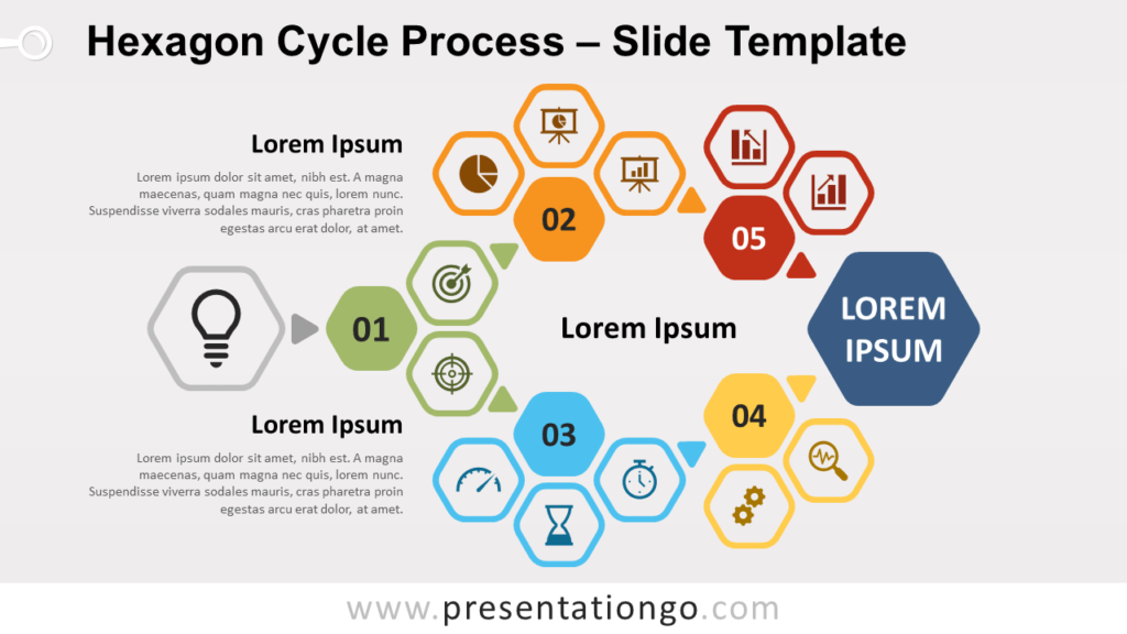 Free Hexagon Cycle Process for PowerPoint and Google Slides