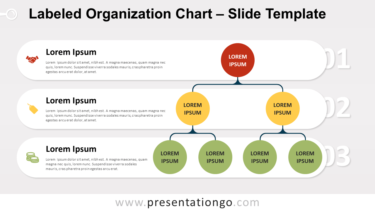 Free Labeled Organization Chart for PowerPoint and Google Slides