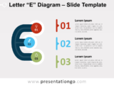 Free Letter E Diagram for PowerPoint