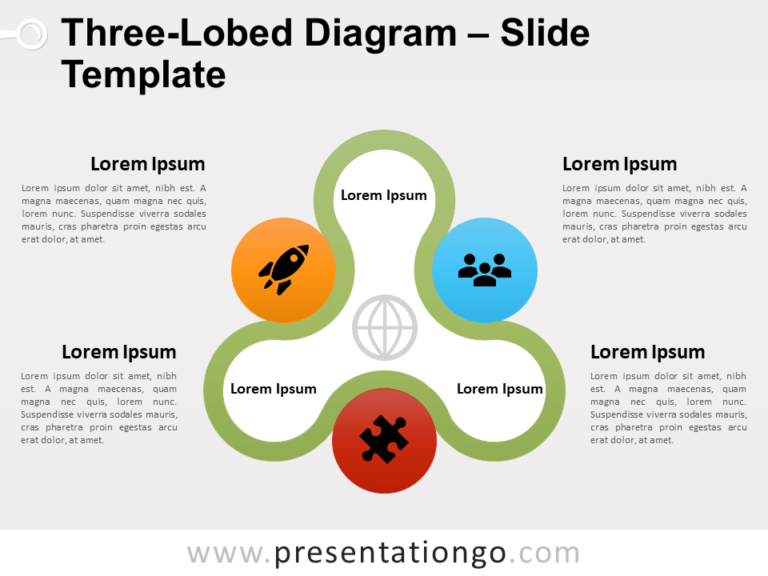 Free Three-Lobed Diagram for PowerPoint