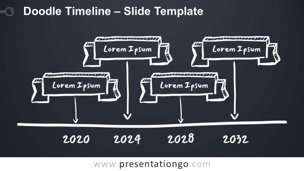 Free Doodle Timeline for Google Slides