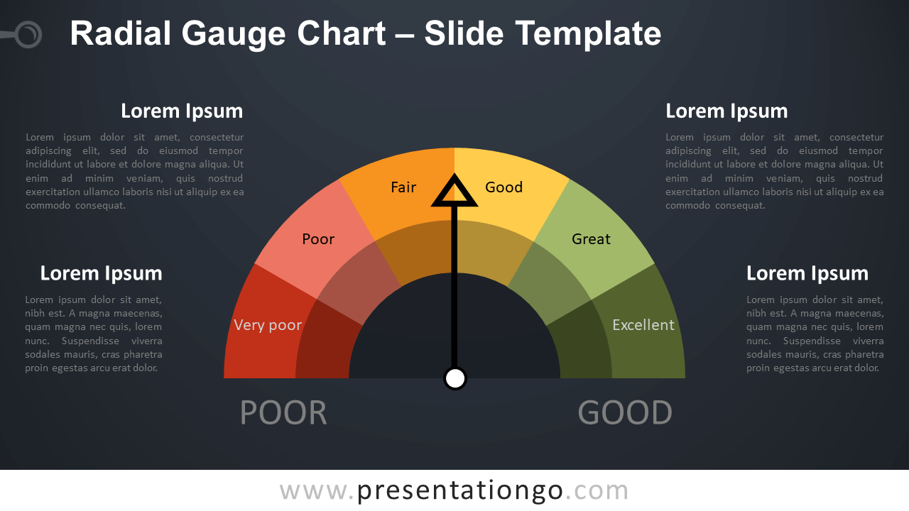 Free Radial Gauge Chart Diagram Infographics for PowerPoint and Google Slides
