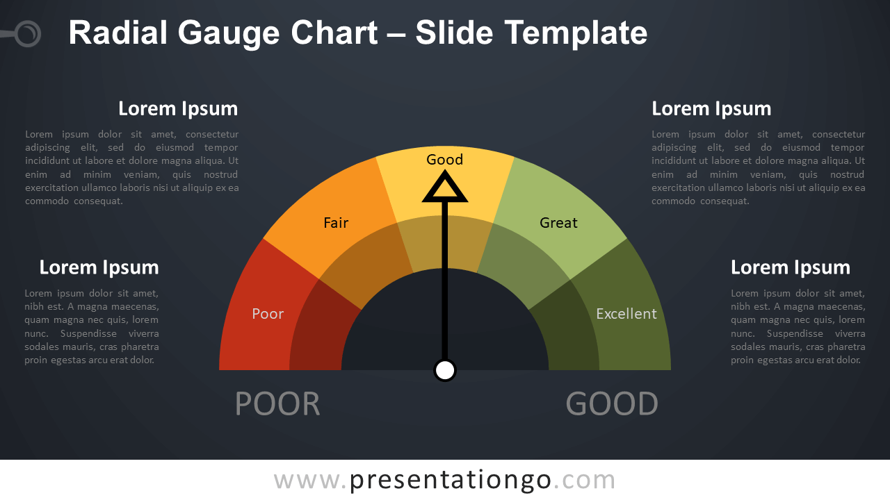 Free Radial Gauge Chart Diagram for PowerPoint and Google Slides