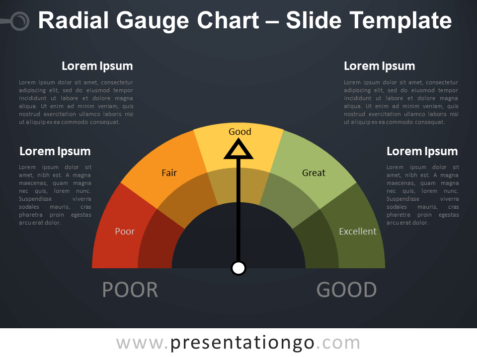 Free Radial Gauge Chart Diagram for PowerPoint