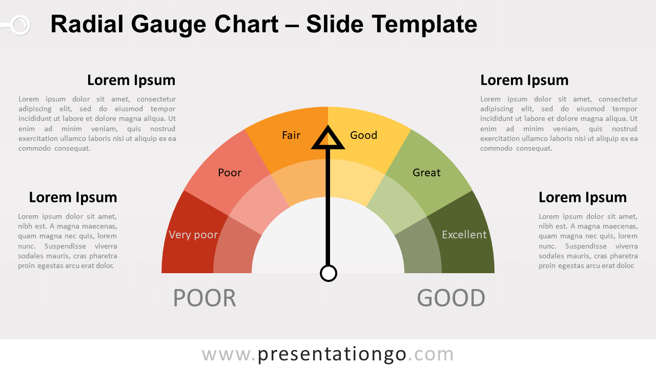 Free Radial Gauge Chart Infographics for PowerPoint and Google Slides