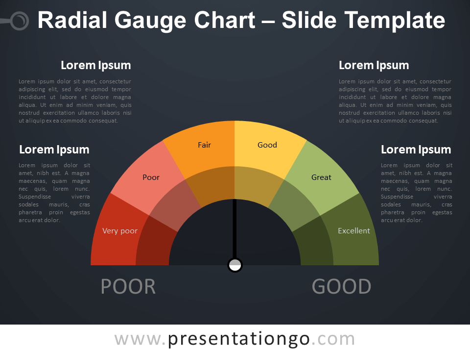 Free Radial Gauge Chart Infographics for PowerPoint