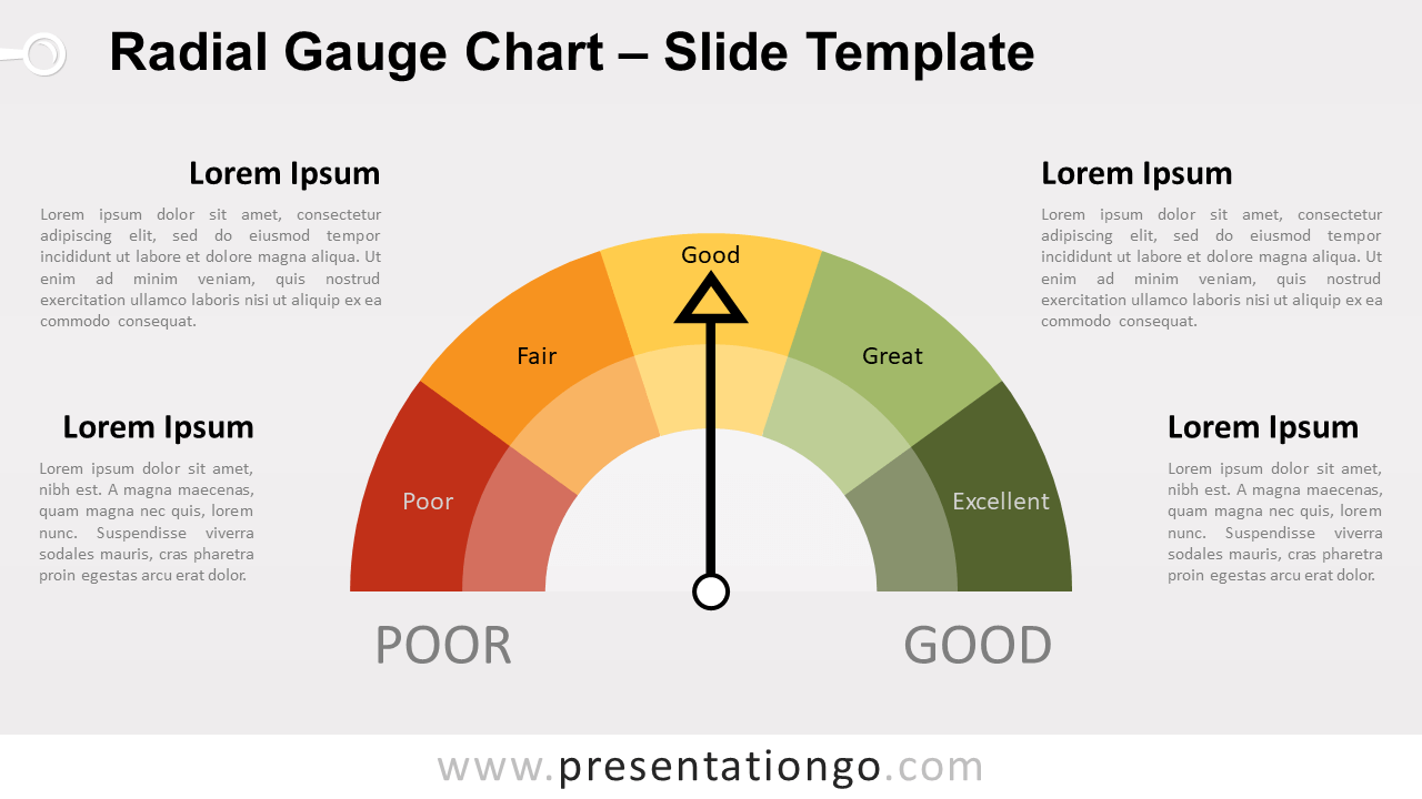 Free Radial Gauge Chart for PowerPoint and Google Slides
