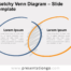 Free Sketchy Venn Diagram Slide Template for Google Slides and PowerPoint