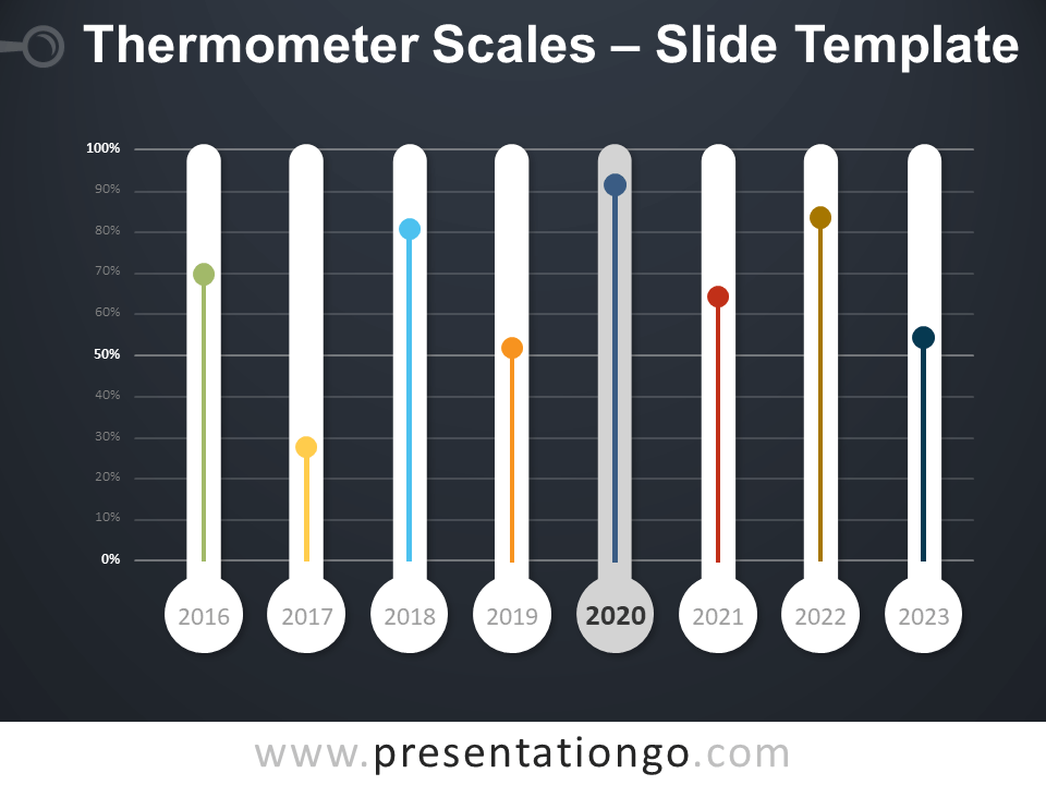 Free Thermometer Scales Infographic for PowerPoint