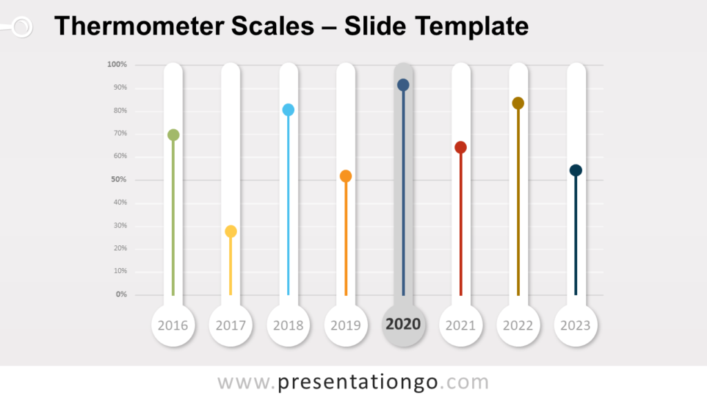 Free Thermometer Scales for PowerPoint and Google Slides