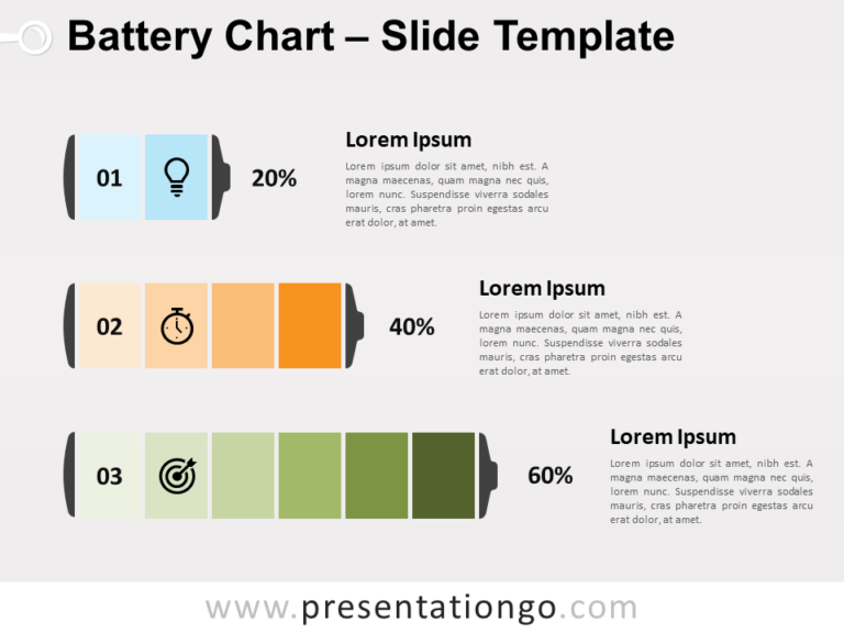 Free Battery Chart for PowerPoint