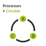 Free Circular Processes for PowerPoint and Google Slides