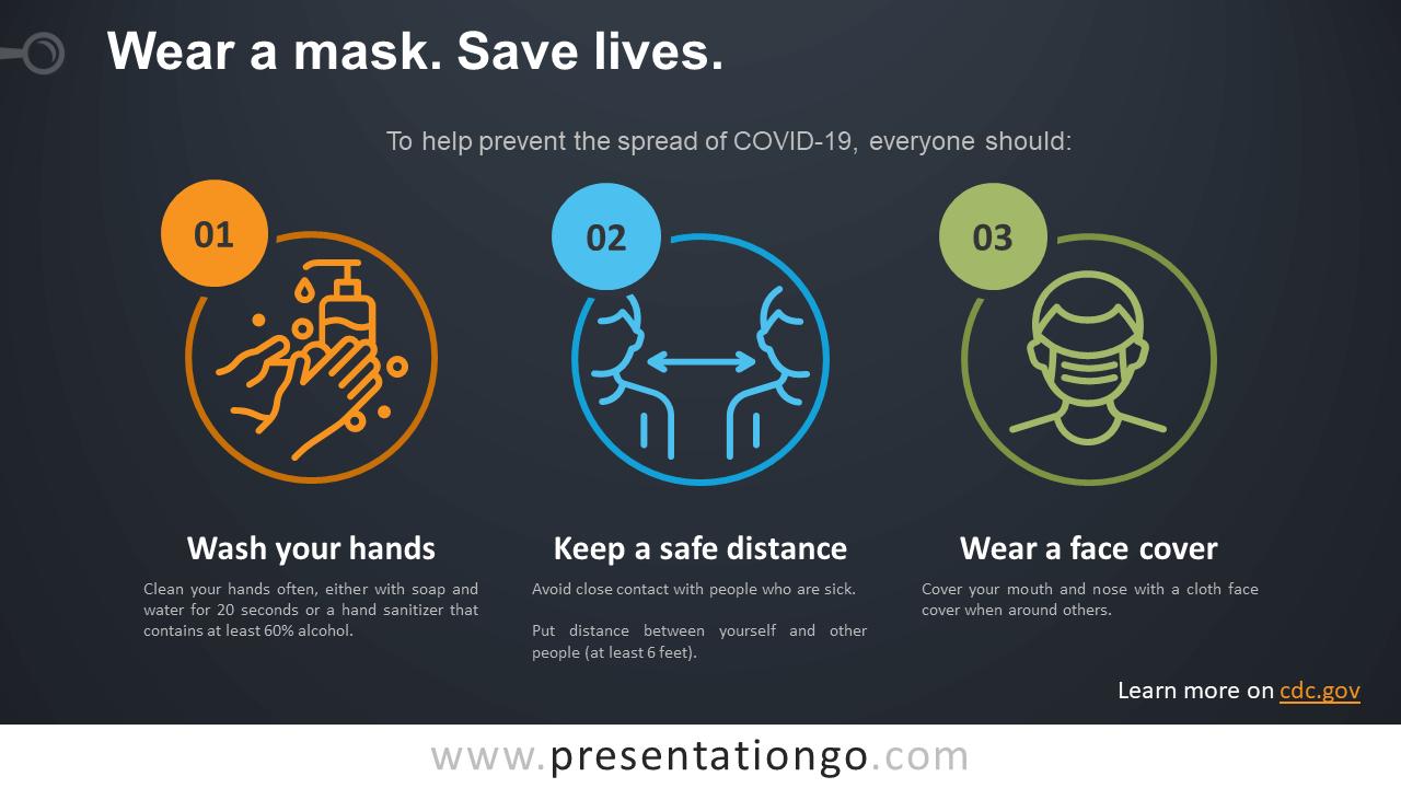 Free Coronavirus Prevention Mask for PowerPoint and Google Slides