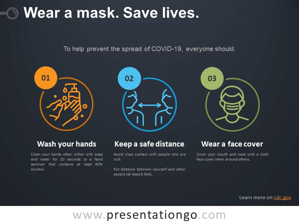 Free Coronavirus Prevention Mask for PowerPoint