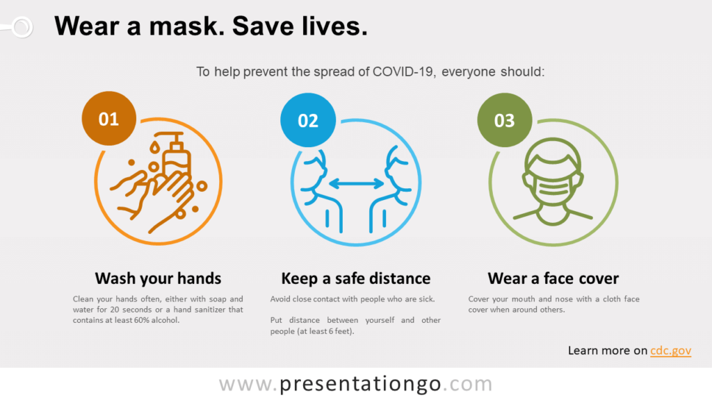 Free Coronavirus Prevention Wash Your Hands for PowerPoint and Google Slides