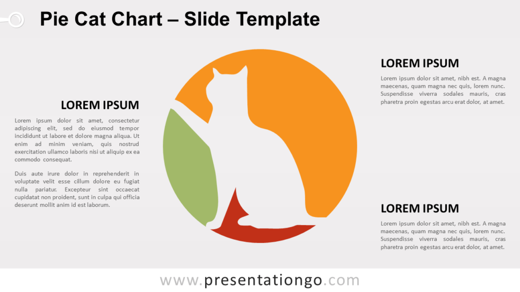 Free Pie Cat Chart for PowerPoint and Google Slides