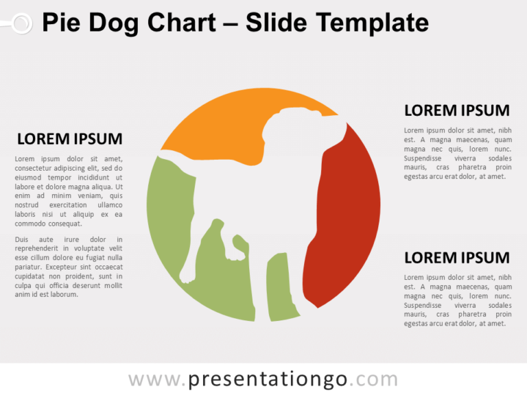 Free Pie Dog Chart for PowerPoint