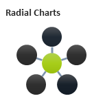 Free Radial Charts for PowerPoint and Google Slides