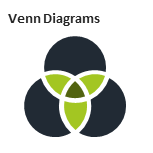 Free Venn Diagrams for PowerPoint and Google Slides