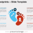 Free Footprints for PowerPoint