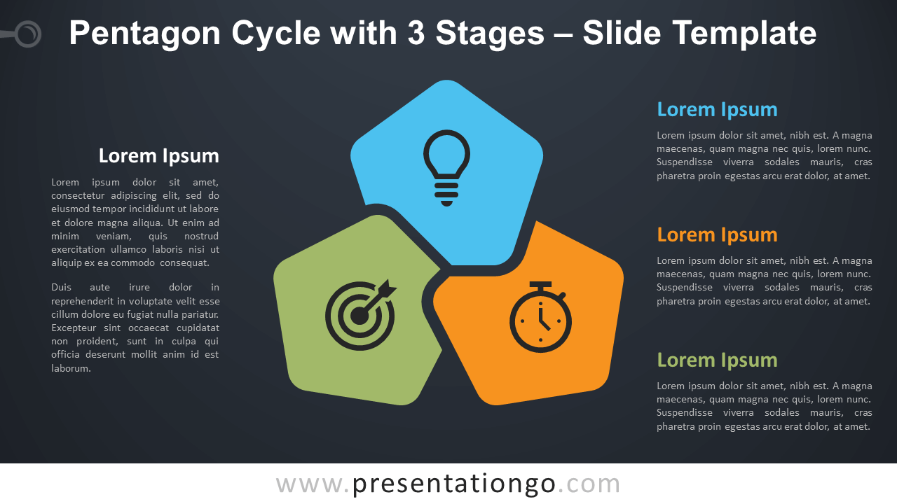 Free Pentagon Cycle with 3 Stages Diagram for PowerPoint and Google Slides