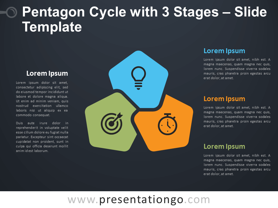 Free Pentagon Cycle with 3 Stages Diagram for PowerPoint