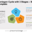 Free Pentagon Cycle with 3 Stages for PowerPoint