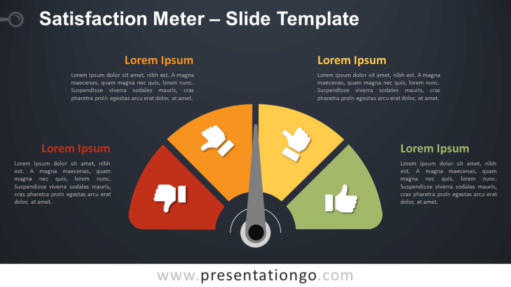 Free Satisfaction Meter Diagram for PowerPoint and Google Slides