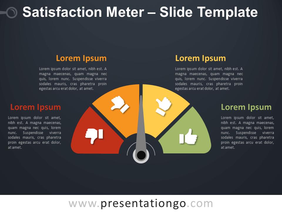Free Satisfaction Meter Diagram for PowerPoint