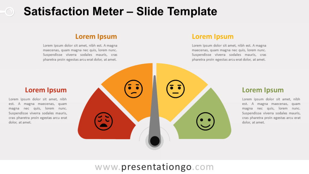 Free Satisfaction Meter Infographic for PowerPoint and Google Slides