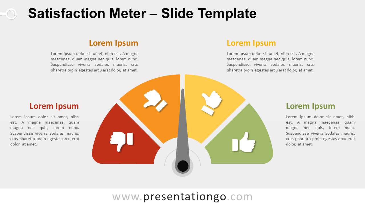 Free Satisfaction Meter for PowerPoint and Google Slides