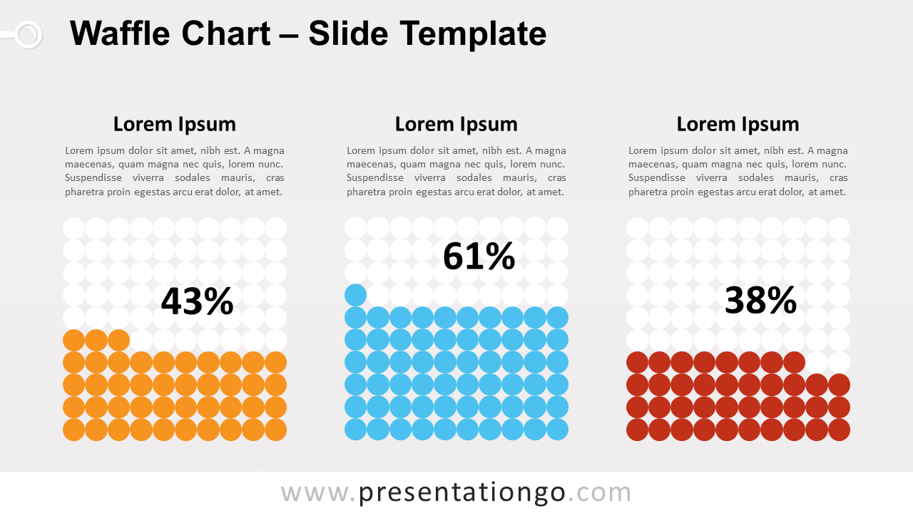 Free Waffle Chart Diagram for PowerPoint and Google Slides