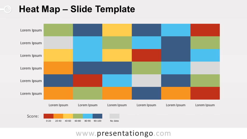 Free Heat Map for PowerPoint and Google Slides
