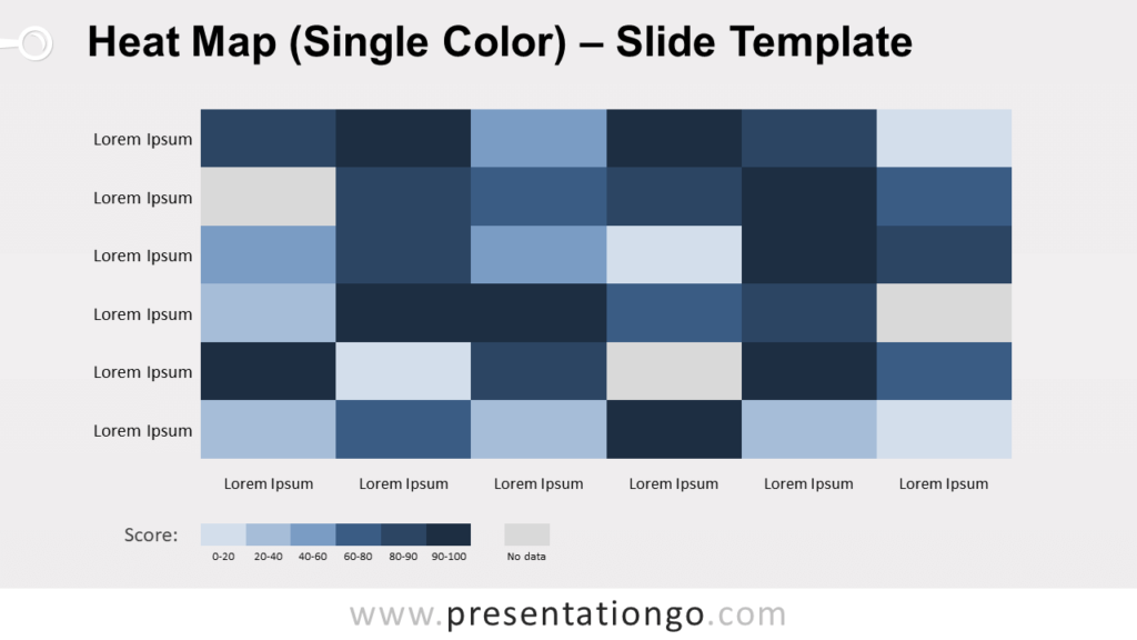 Free Heat Map Template for PowerPoint and Google Slides