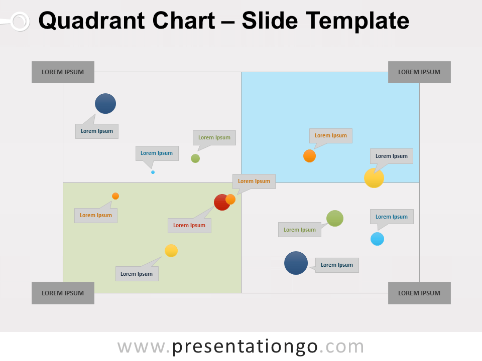 Free Quadrant Chart for PowerPoint