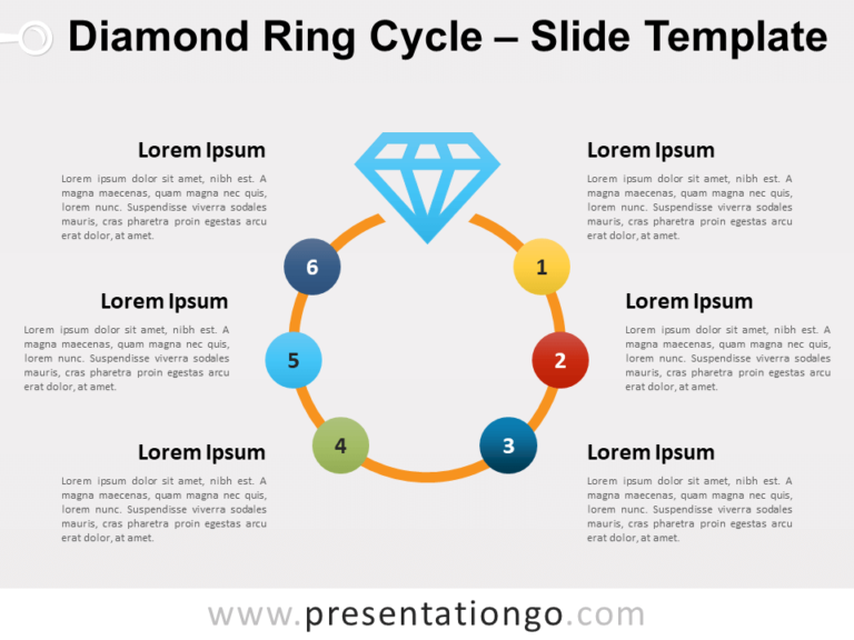 Free Diamond Ring Cycle for PowerPoint