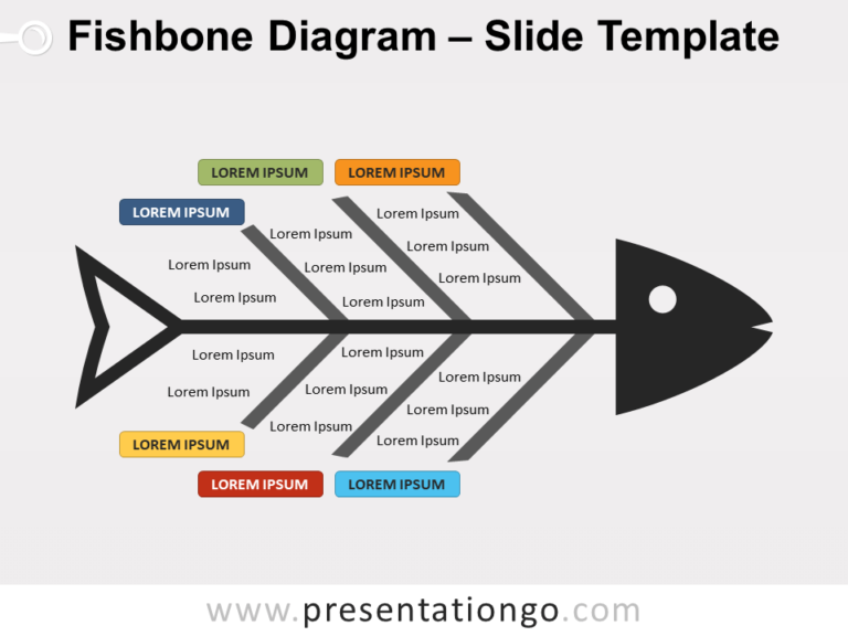 Free Fishbone Diagram for PowerPoint