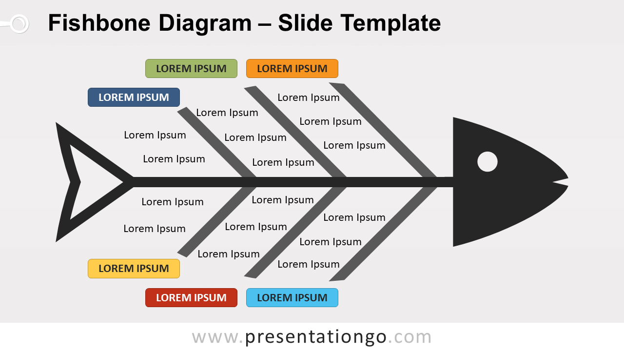 Free Fishbone Diagram for PowerPoint and Google Slides