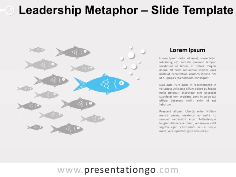 Free Leadership Metaphor for PowerPoint